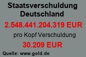 Staatsverschuldung Deutschland Grau