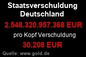 Staatsverschuldung Deutschland Schwarz