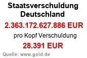 Staatsverschuldung Deutschland Weiss